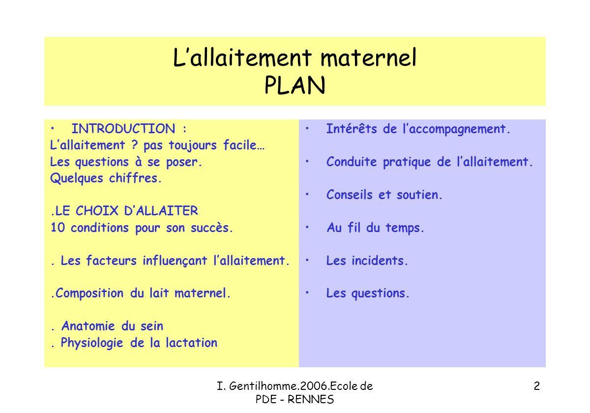 I. Gentilhomme.2006.Ecole de PDE - RENNES 42