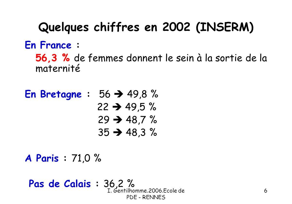 I. Gentilhomme.2006.Ecole de PDE - RENNES 66