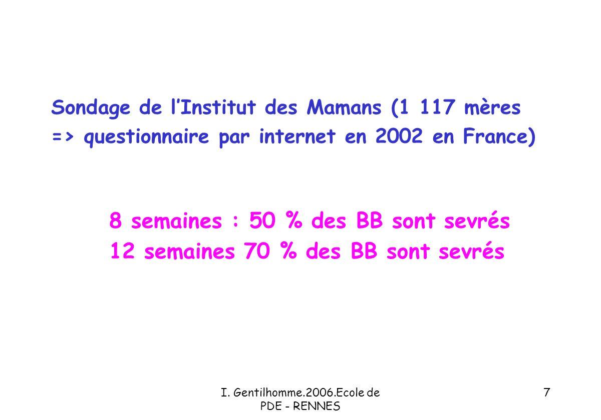 I. Gentilhomme.2006.Ecole de PDE - RENNES 37
