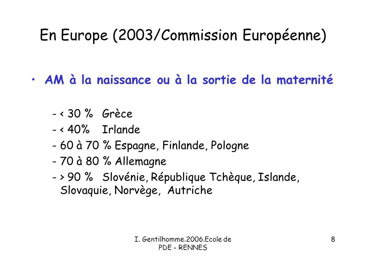 I. Gentilhomme.2006.Ecole de PDE - RENNES 38