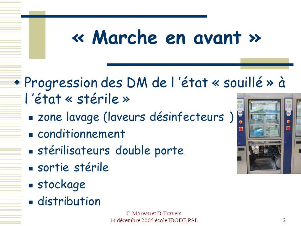 C.Moreau et D.Travers 14 décembre 2005 école IBODE PSL13 MAINTENANCE (1) = ensemble des opérations destinées à assurer le fonctionnement optimal des équipements.