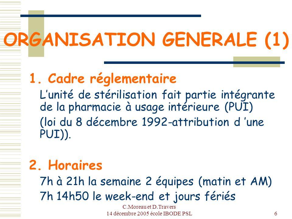 C.Moreau et D.Travers 14 décembre 2005 école IBODE PSL7 ORGANISATION GENERALE (2) 3.