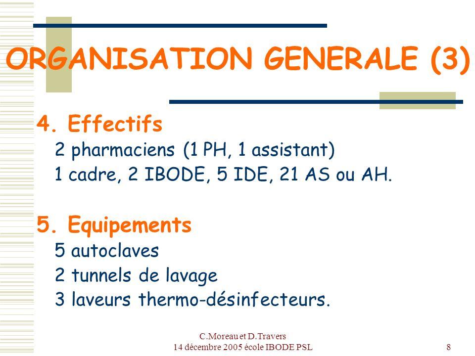 C.Moreau et D.Travers 14 décembre 2005 école IBODE PSL9 ORGANISATION GENERALE (4) 6.Activité La stérilisation centrale de Bicêtre travaille pour 70 « clients » intra et extra muros.