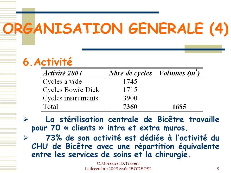 C.Moreau et D.Travers 14 décembre 2005 école IBODE PSL10 ORGANISATION GENERALE (5) 7.
