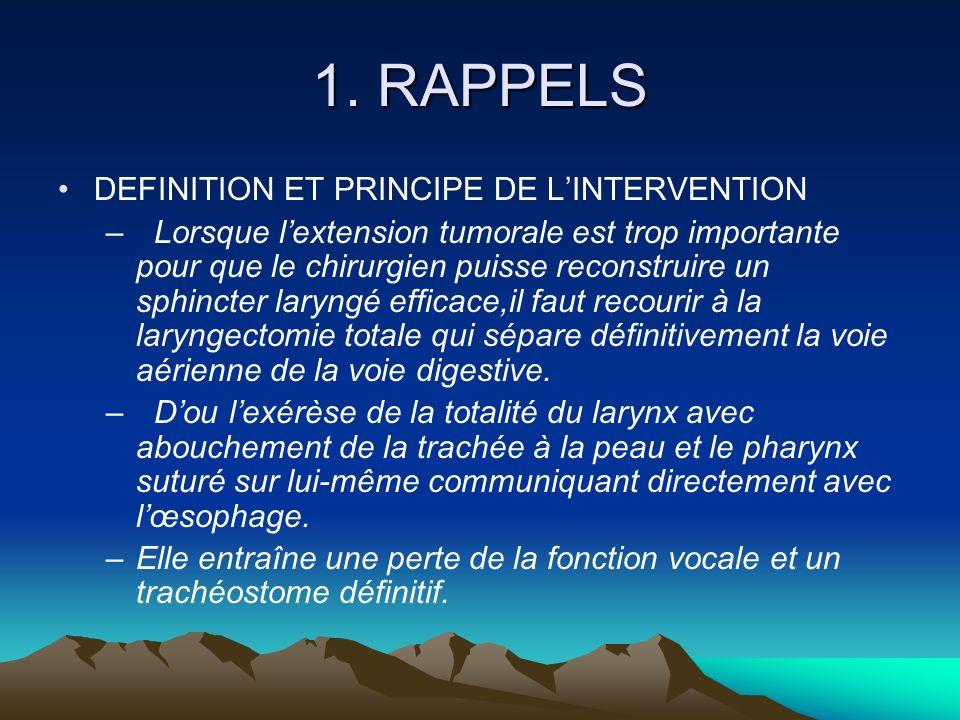 1. RAPPELS DEFINITION ET PRINCIPE DE LINTERVENTION –Lorsque lextension tumorale est trop importante pour que le chirurgien puisse reconstruire un sphi