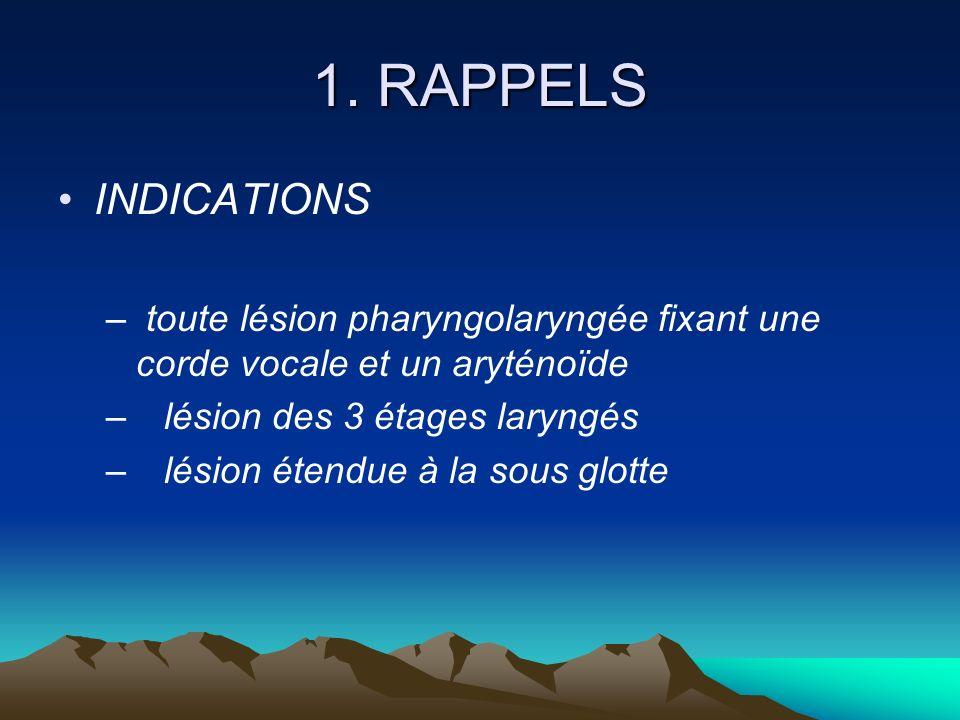 1. RAPPELS INDICATIONS – toute lésion pharyngolaryngée fixant une corde vocale et un aryténoïde – lésion des 3 étages laryngés – lésion étendue à la s