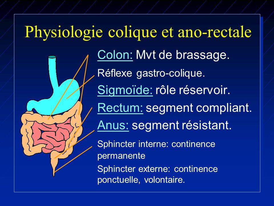 Physiologie colique et ano-rectale Colon: Mvt de brassage. Réflexe gastro-colique. Sigmoïde: rôle réservoir. Rectum: segment compliant. Anus: segment