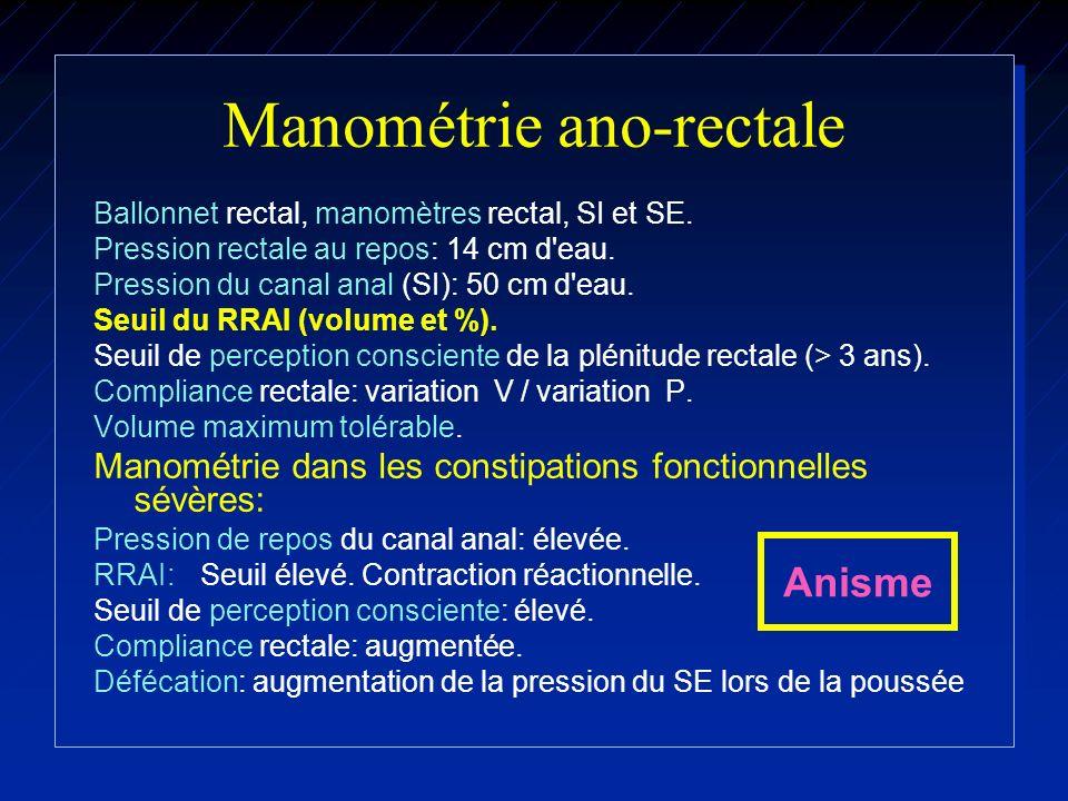 Manométrie ano-rectale Ballonnet rectal, manomètres rectal, SI et SE. Pression rectale au repos: 14 cm d'eau. Pression du canal anal (SI): 50 cm d'eau