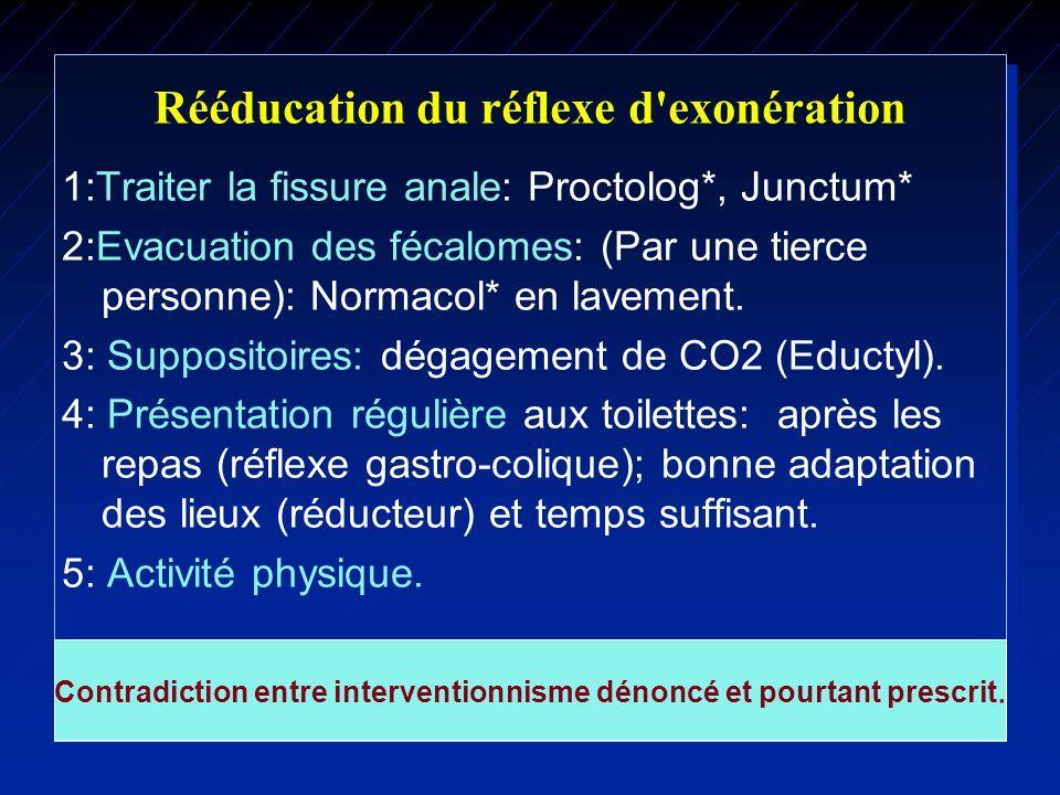 Rééducation du réflexe d'exonération 1:Traiter la fissure anale: Proctolog*, Junctum* 2:Evacuation des fécalomes: (Par une tierce personne): Normacol*