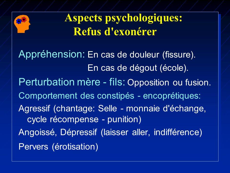 Aspects psychologiques: Refus d'exonérer Appréhension: En cas de douleur (fissure). En cas de dégout (école). Perturbation mère - fils: Opposition ou