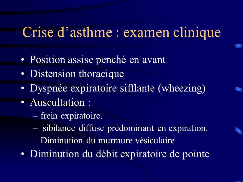 Crise dasthme : examen clinique Position assise penché en avant Distension thoracique Dyspnée expiratoire sifflante (wheezing) Auscultation : –frein expiratoire.
