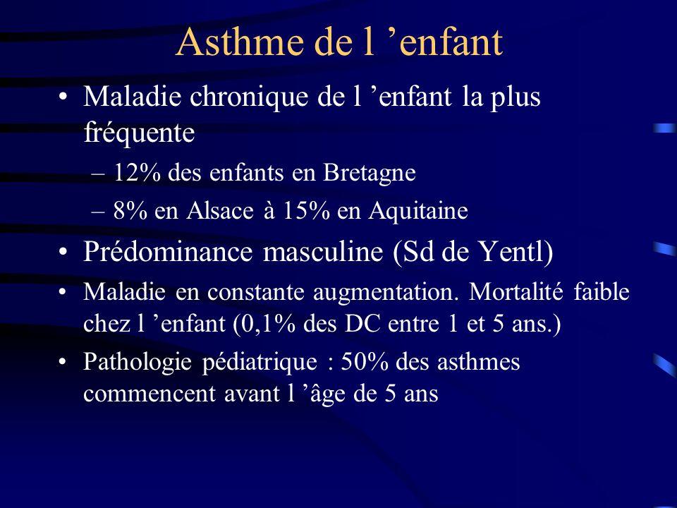 Traitement de l asthme Faire le diagnostic +++ Eliminer les facteurs agravants ou déclenchants –RGO, carence martiale, anémie, déficit en IgA...
