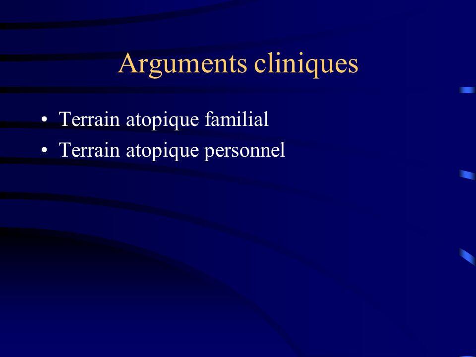 Arguments cliniques Terrain atopique familial Terrain atopique personnel