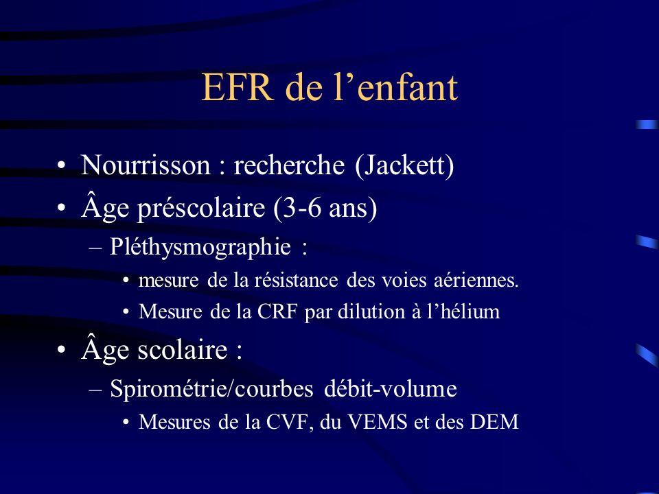 EFR de lenfant Nourrisson : recherche (Jackett) Âge préscolaire (3-6 ans) –Pléthysmographie : mesure de la résistance des voies aériennes.
