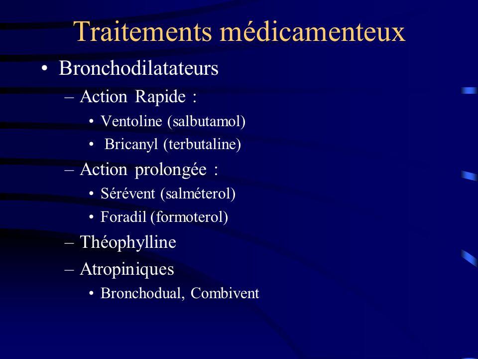 Traitements médicamenteux Bronchodilatateurs –Action Rapide : Ventoline (salbutamol) Bricanyl (terbutaline) –Action prolongée : Sérévent (salméterol) Foradil (formoterol) –Théophylline –Atropiniques Bronchodual, Combivent