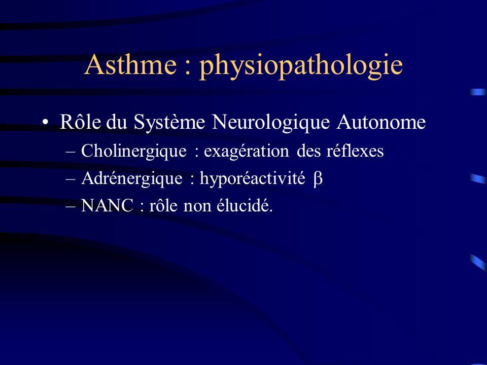 Asthme et tabac Tabagisme passif –dès la vie in utero : génèse de l asthme –ensuite, augmente la fréquence des crises et leur sévérité.