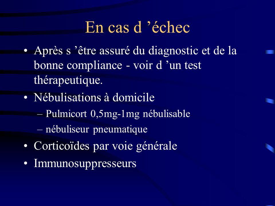 En cas d échec Après s être assuré du diagnostic et de la bonne compliance - voir d un test thérapeutique.