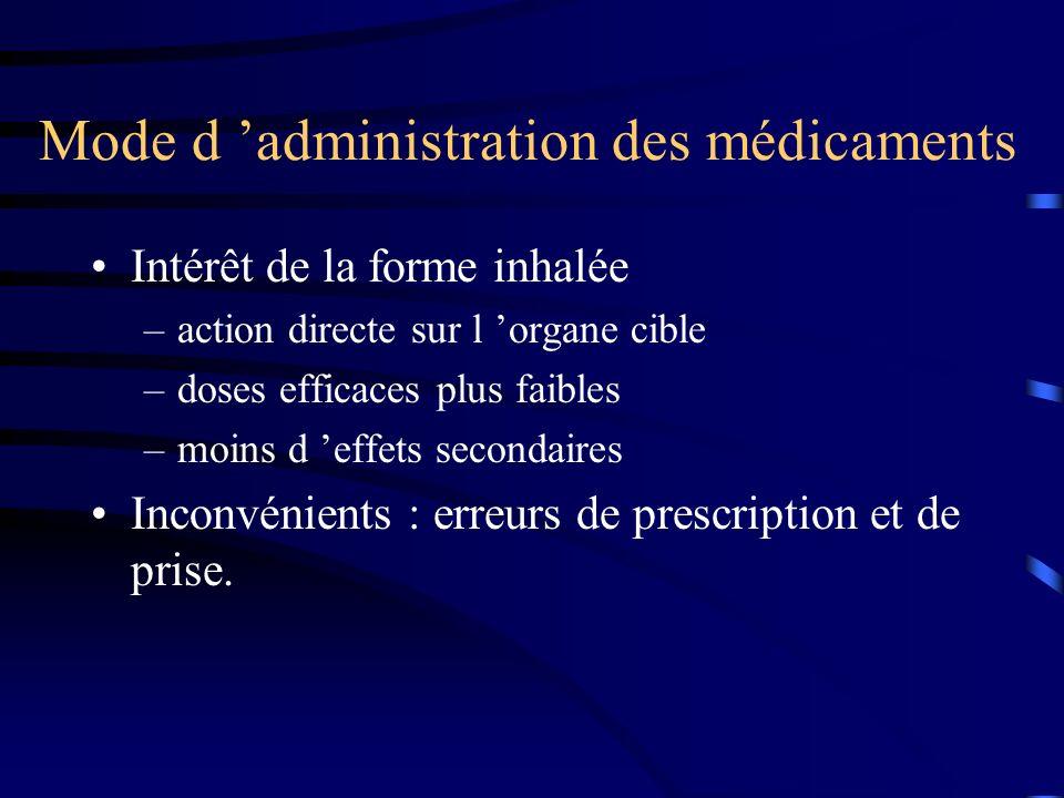 Mode d administration des médicaments Intérêt de la forme inhalée –action directe sur l organe cible –doses efficaces plus faibles –moins d effets secondaires Inconvénients : erreurs de prescription et de prise.