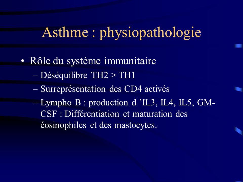 Asthme : physiopathologie Rôle du système immunitaire –Déséquilibre TH2 > TH1 –Surreprésentation des CD4 activés –Lympho B : production d IL3, IL4, IL5, GM- CSF : Différentiation et maturation des éosinophiles et des mastocytes.