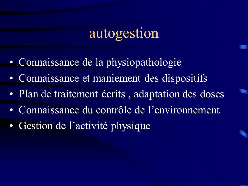 autogestion Connaissance de la physiopathologie Connaissance et maniement des dispositifs Plan de traitement écrits, adaptation des doses Connaissance du contrôle de lenvironnement Gestion de lactivité physique