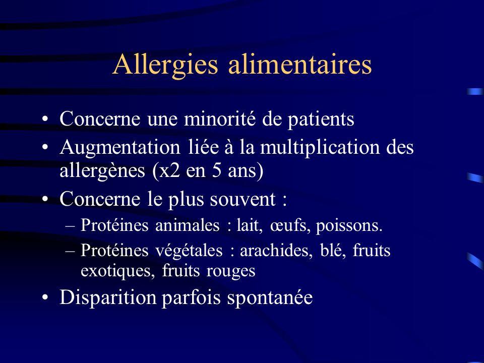 Allergies alimentaires Concerne une minorité de patients Augmentation liée à la multiplication des allergènes (x2 en 5 ans) Concerne le plus souvent : –Protéines animales : lait, œufs, poissons.