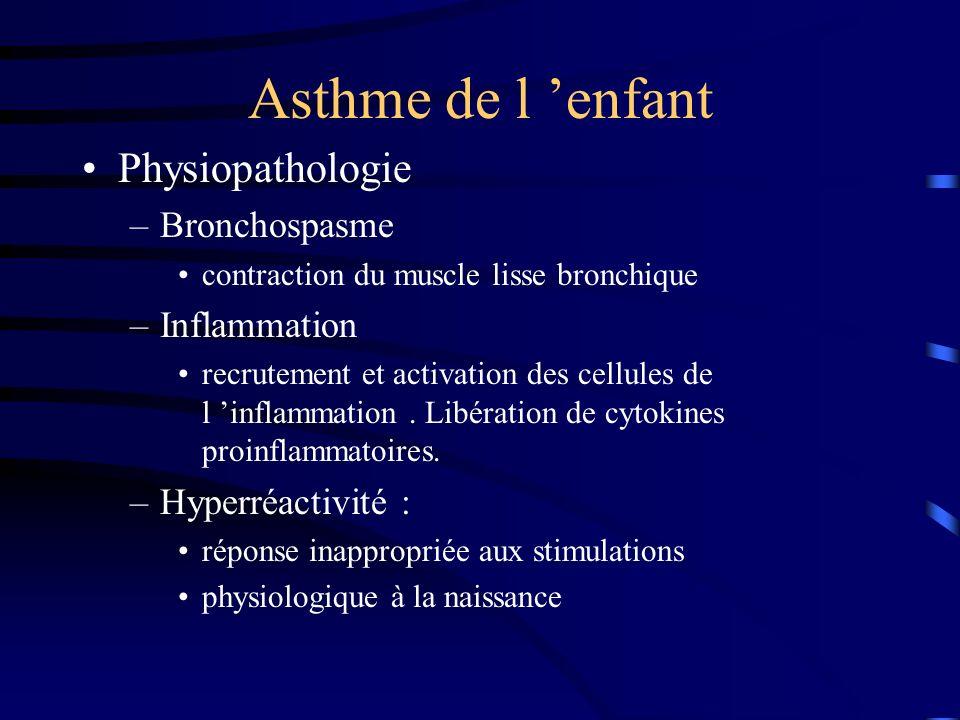 Asthme de l enfant Physiopathologie –Bronchospasme contraction du muscle lisse bronchique –Inflammation recrutement et activation des cellules de l inflammation.