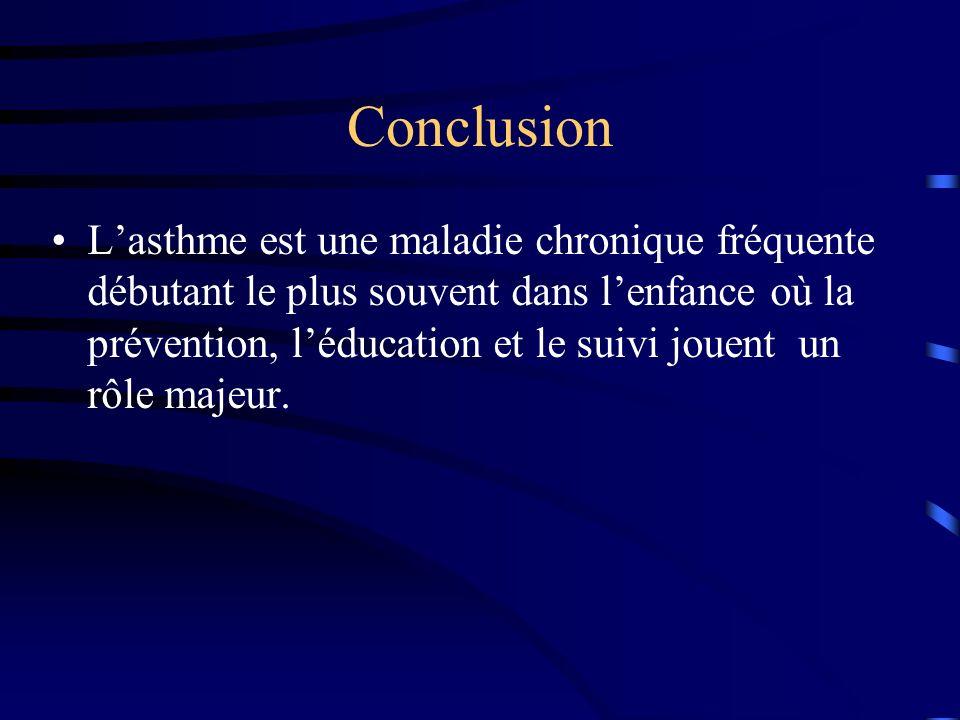 Conclusion Lasthme est une maladie chronique fréquente débutant le plus souvent dans lenfance où la prévention, léducation et le suivi jouent un rôle majeur.