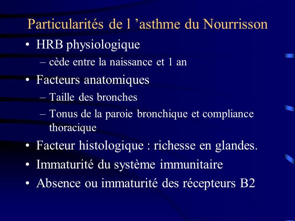 Particularités de l asthme du Nourrisson HRB physiologique –cède entre la naissance et 1 an Facteurs anatomiques –Taille des bronches –Tonus de la paroie bronchique et compliance thoracique Facteur histologique : richesse en glandes.