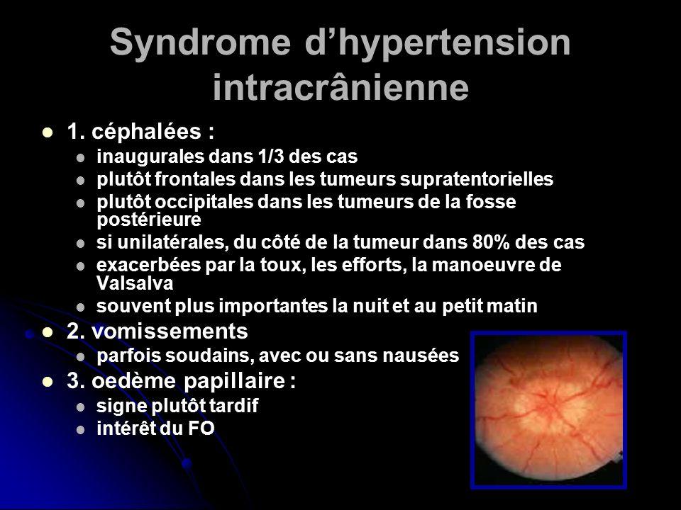 Syndrome dhypertension intracrânienne 1. céphalées : inaugurales dans 1/3 des cas plutôt frontales dans les tumeurs supratentorielles plutôt occipital