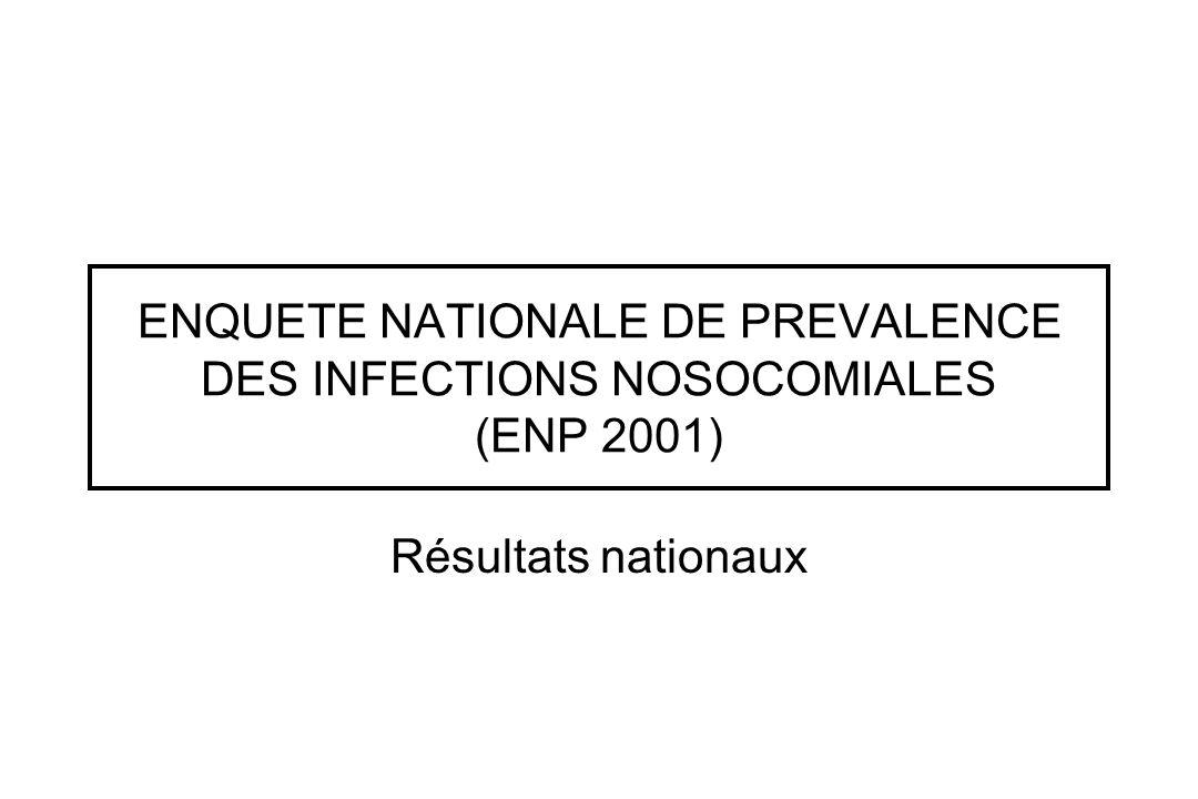 ENQUETE NATIONALE DE PREVALENCE DES INFECTIONS NOSOCOMIALES (ENP 2001) Résultats nationaux