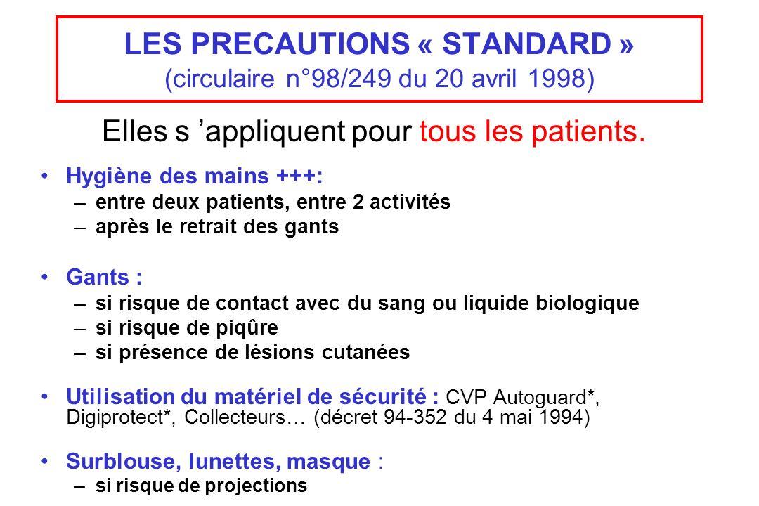 LES PRECAUTIONS « STANDARD » (circulaire n°98/249 du 20 avril 1998) Elles s appliquent pour tous les patients. Hygiène des mains +++: –entre deux pati