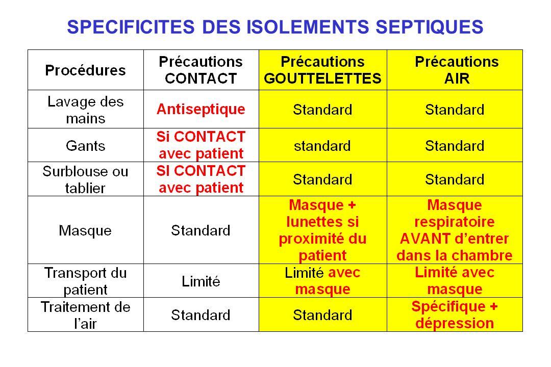 SPECIFICITES DES ISOLEMENTS SEPTIQUES