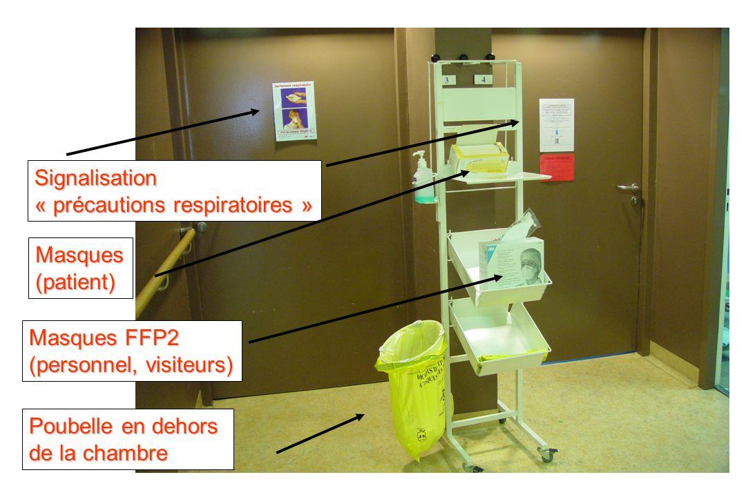 Masques FFP2 (personnel, visiteurs) Masques(patient) Poubelle en dehors de la chambre Signalisation « précautions respiratoires »