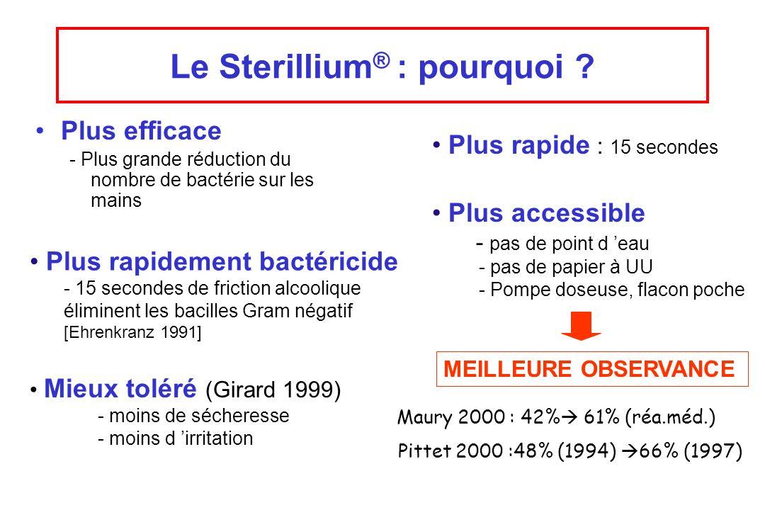 Le Sterillium ® : pourquoi ? Plus efficace - Plus grande réduction du nombre de bactérie sur les mains Plus rapidement bactéricide - 15 secondes de fr