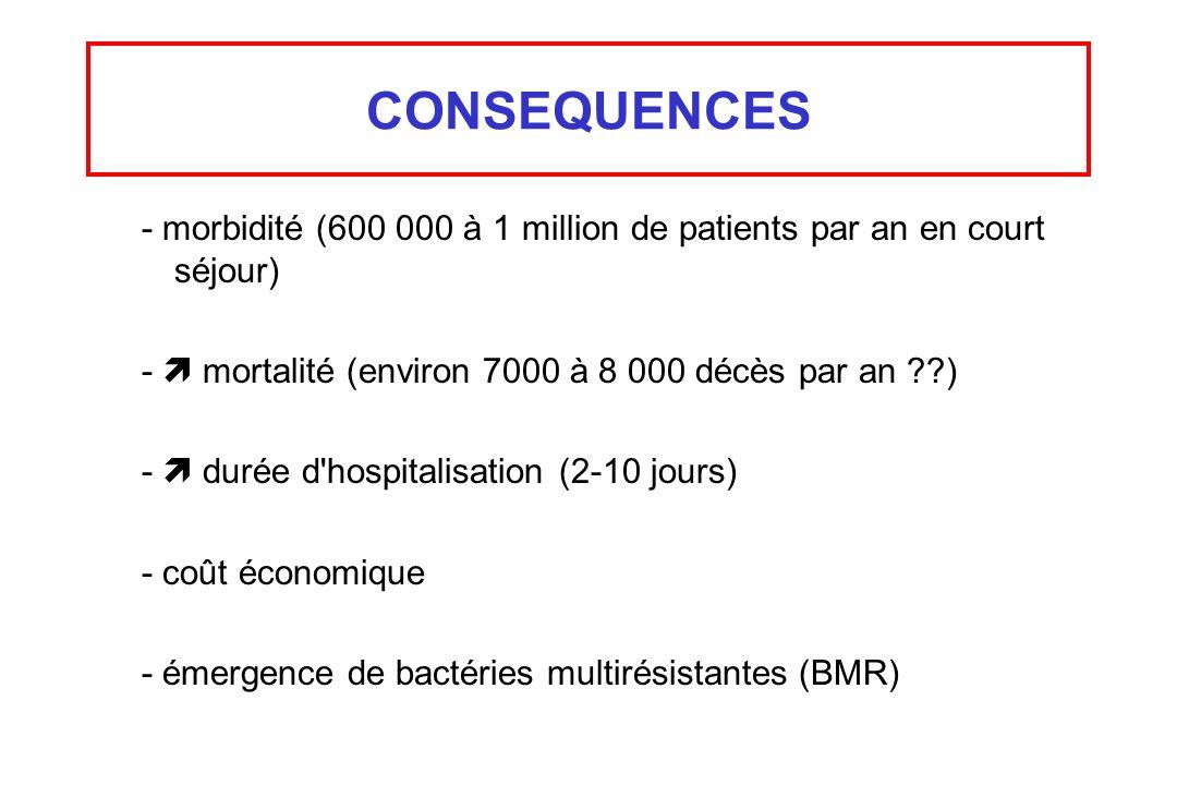 CONSEQUENCES - morbidité (600 000 à 1 million de patients par an en court séjour) - mortalité (environ 7000 à 8 000 décès par an ??) - durée d'hospita