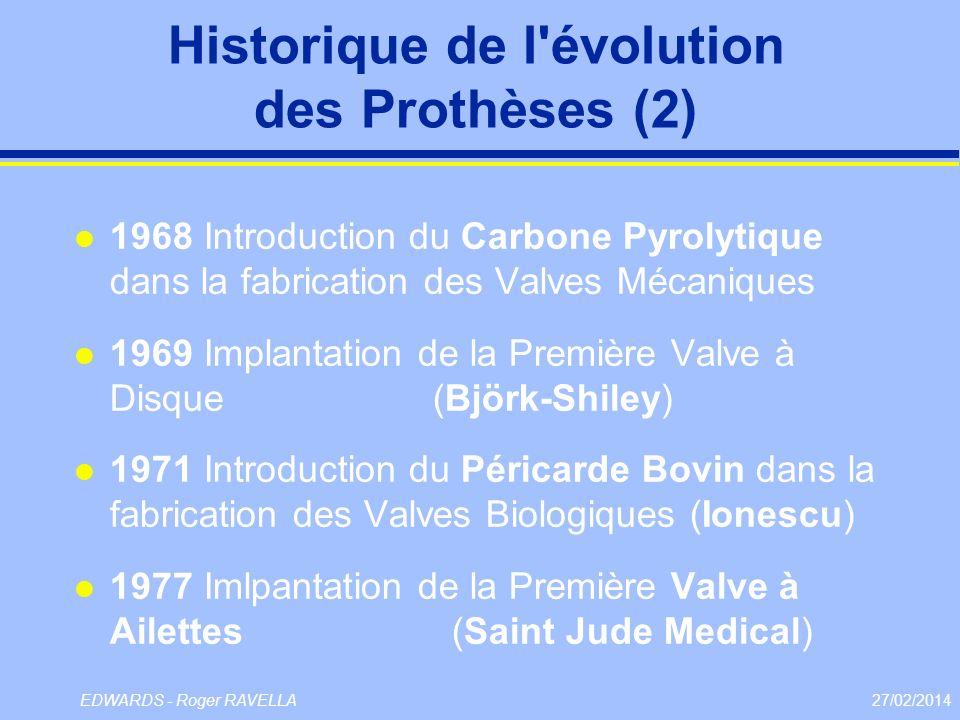 27/02/2014EDWARDS - Roger RAVELLA Historique de l'évolution des Prothèses (2) l 1968 Introduction du Carbone Pyrolytique dans la fabrication des Valve