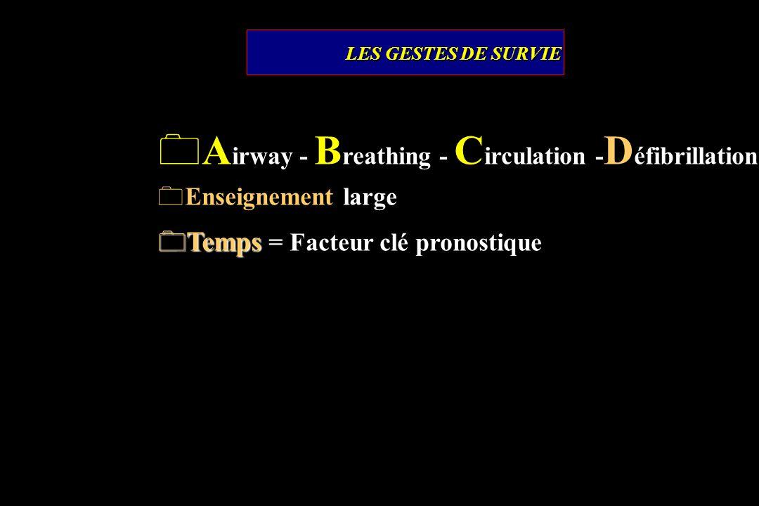 LES GESTES DE SURVIE 0A irway - B reathing - C irculation - D éfibrillation 0Enseignement large 0Temps 0Temps = Facteur clé pronostique