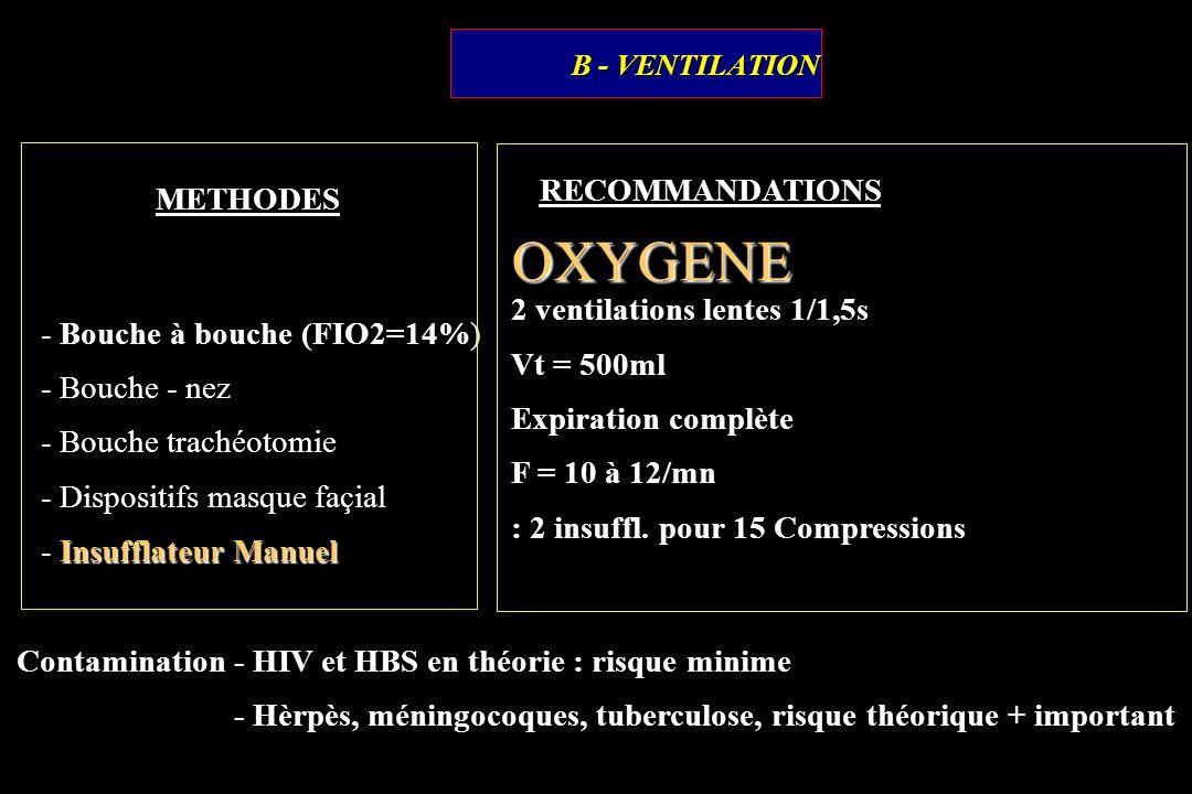 B - VENTILATION METHODES - Bouche à bouche (FIO2=14%) - Bouche - nez - Bouche trachéotomie - Dispositifs masque façial Insufflateur Manuel - Insufflat