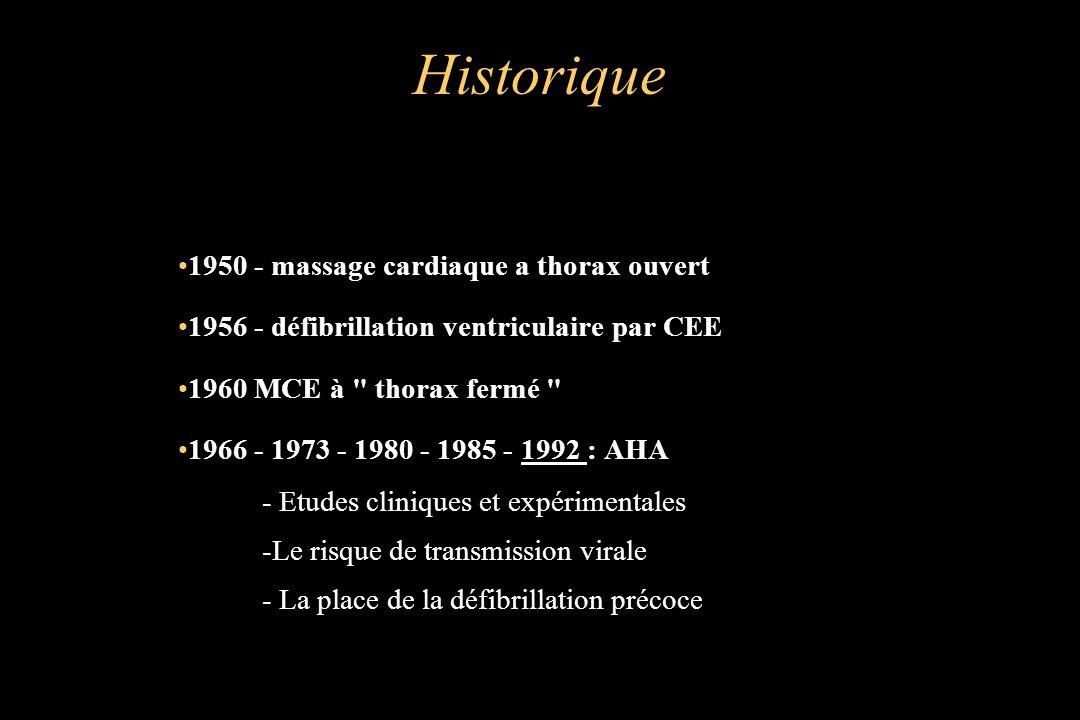 1950 - massage cardiaque a thorax ouvert 1956 - défibrillation ventriculaire par CEE 1960 MCE à