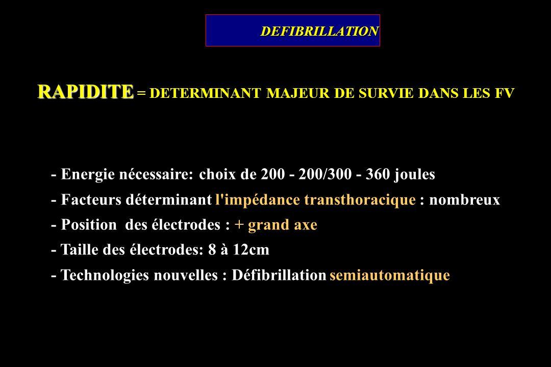 DEFIBRILLATIONDEFIBRILLATION RAPIDITE RAPIDITE = DETERMINANT MAJEUR DE SURVIE DANS LES FV - Energie nécessaire: choix de 200 - 200/300 - 360 joules -