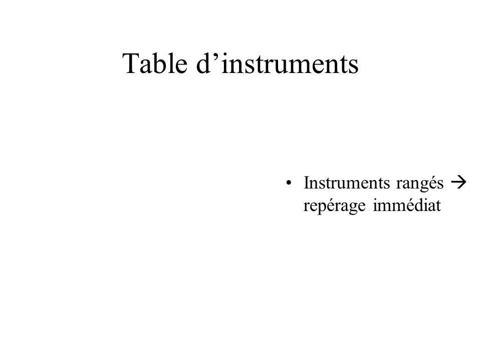Table dinstruments Instruments rangés repérage immédiat
