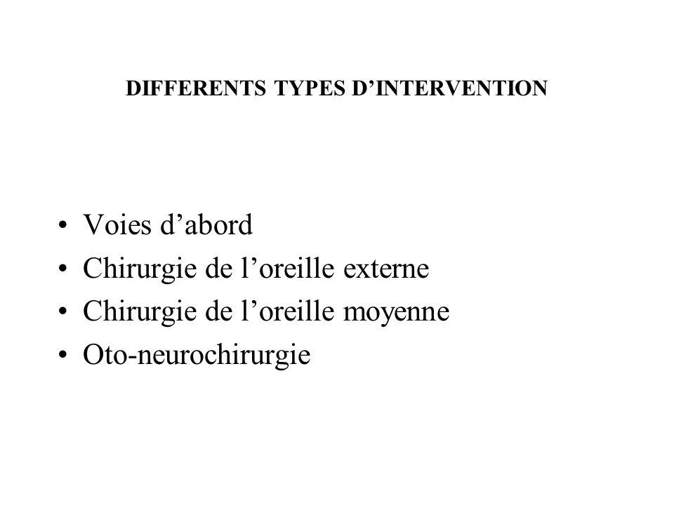DIFFERENTS TYPES DINTERVENTION Voies dabord Chirurgie de loreille externe Chirurgie de loreille moyenne Oto-neurochirurgie