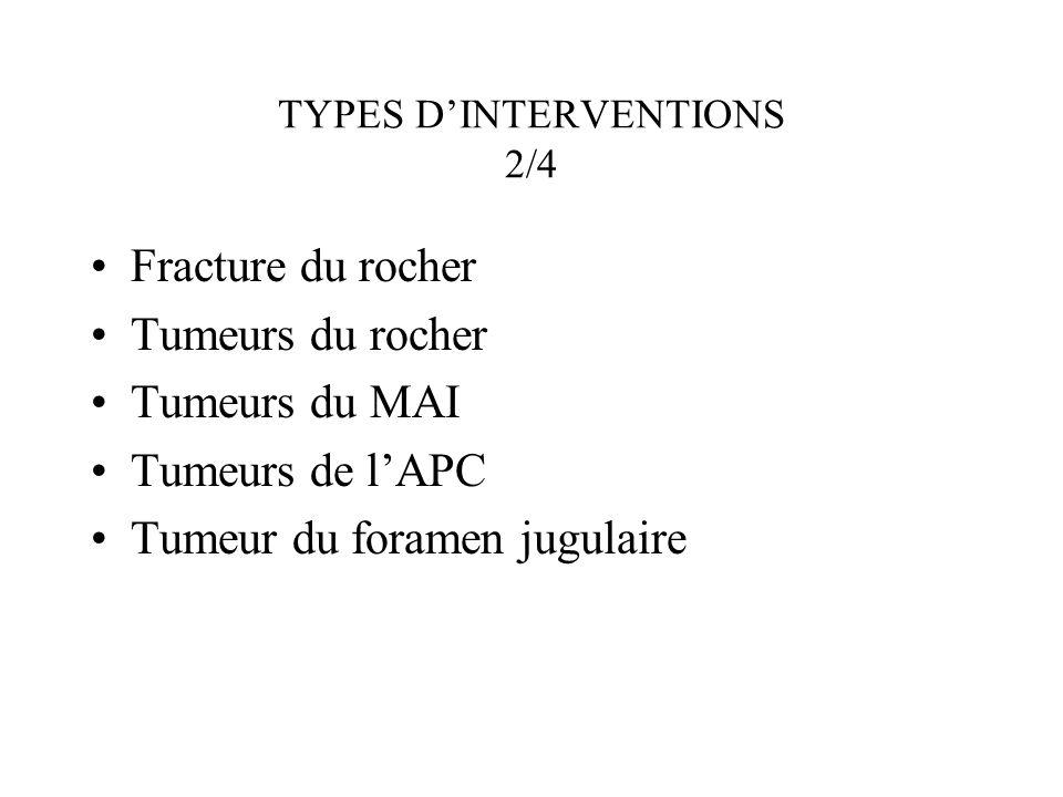TYPES DINTERVENTIONS 2/4 Fracture du rocher Tumeurs du rocher Tumeurs du MAI Tumeurs de lAPC Tumeur du foramen jugulaire