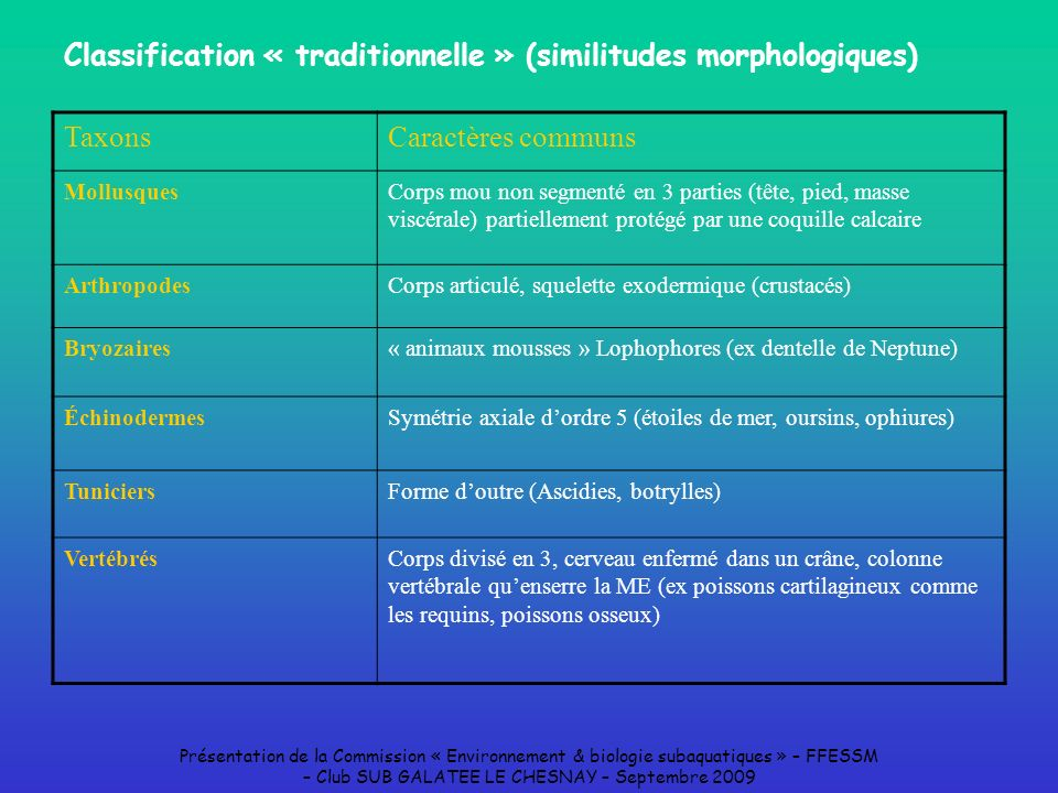 Présentation de la Commission « Environnement & biologie subaquatiques » – FFESSM – Club SUB GALATEE LE CHESNAY – Septembre 2009 Classification « trad