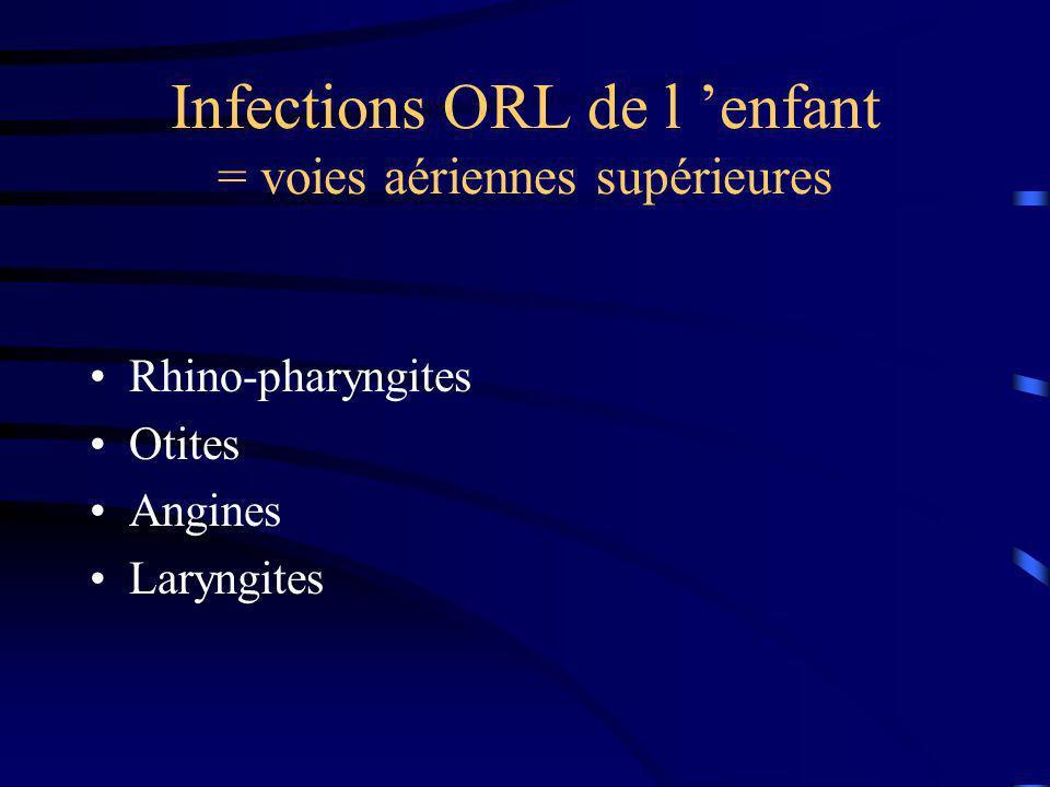 Infections ORL de l enfant = voies aériennes supérieures Rhino-pharyngites Otites Angines Laryngites
