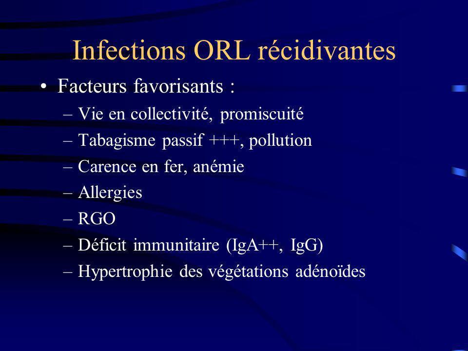 Infections ORL récidivantes Facteurs favorisants : –Vie en collectivité, promiscuité –Tabagisme passif +++, pollution –Carence en fer, anémie –Allergi