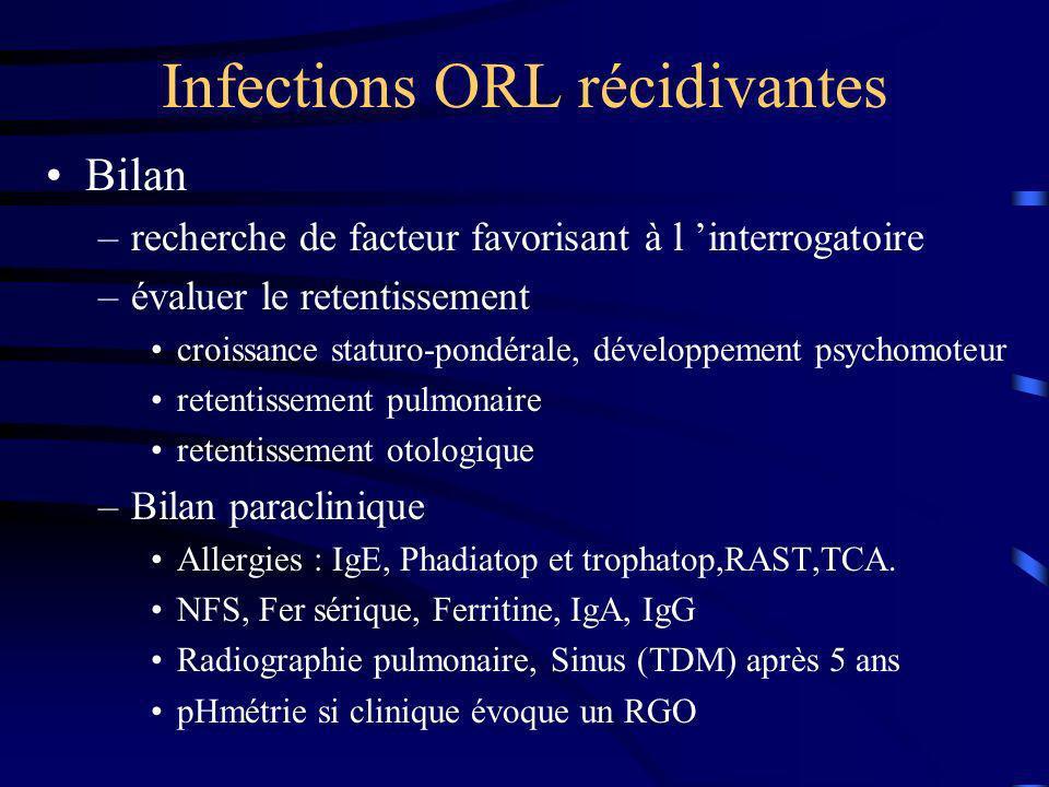 Infections ORL récidivantes Bilan –recherche de facteur favorisant à l interrogatoire –évaluer le retentissement croissance staturo-pondérale, dévelop