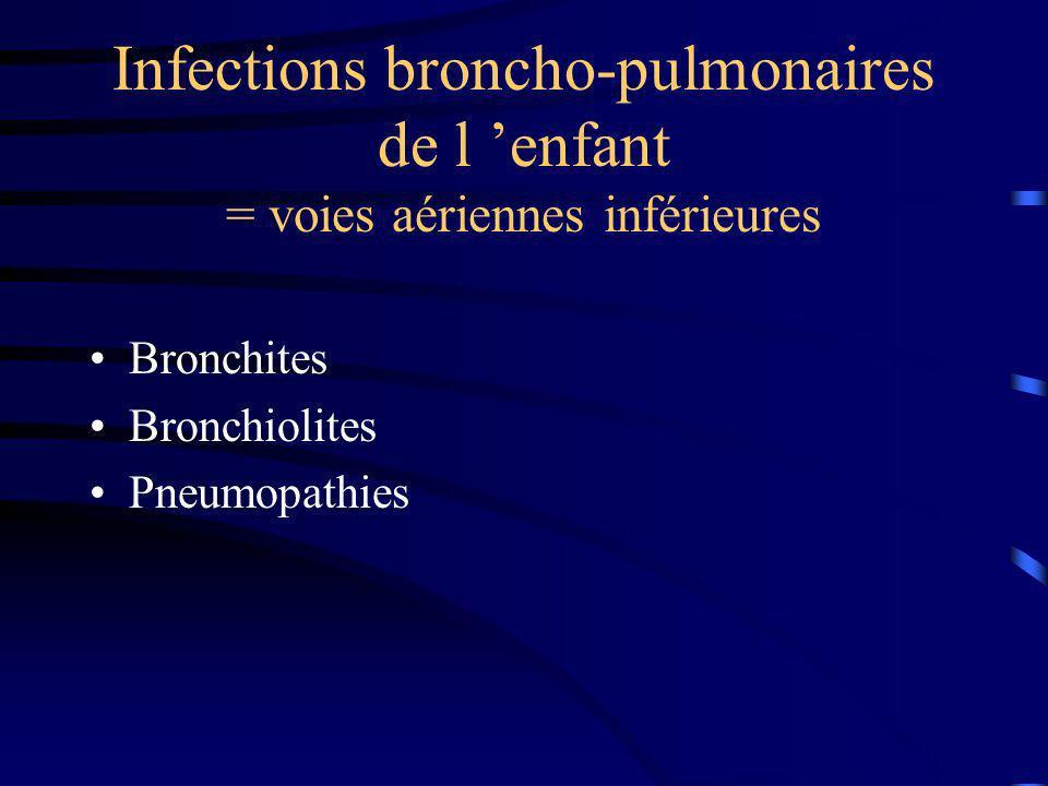 Bronchiolites Gravité –liée au terrain : âge < 3 mois cardiopathie, prématurité, bronchodysplasie, mucoviscidose, anémie, malnutrition, déficit immunitaire… –liée à la maladie détresse respiratoire, complications (atélectasie) apnées, épuisement, pauses respiratoires hypoxémie (SaO2<91%) intolérance alimentaire –Liée au contexte social, économique et psycho.