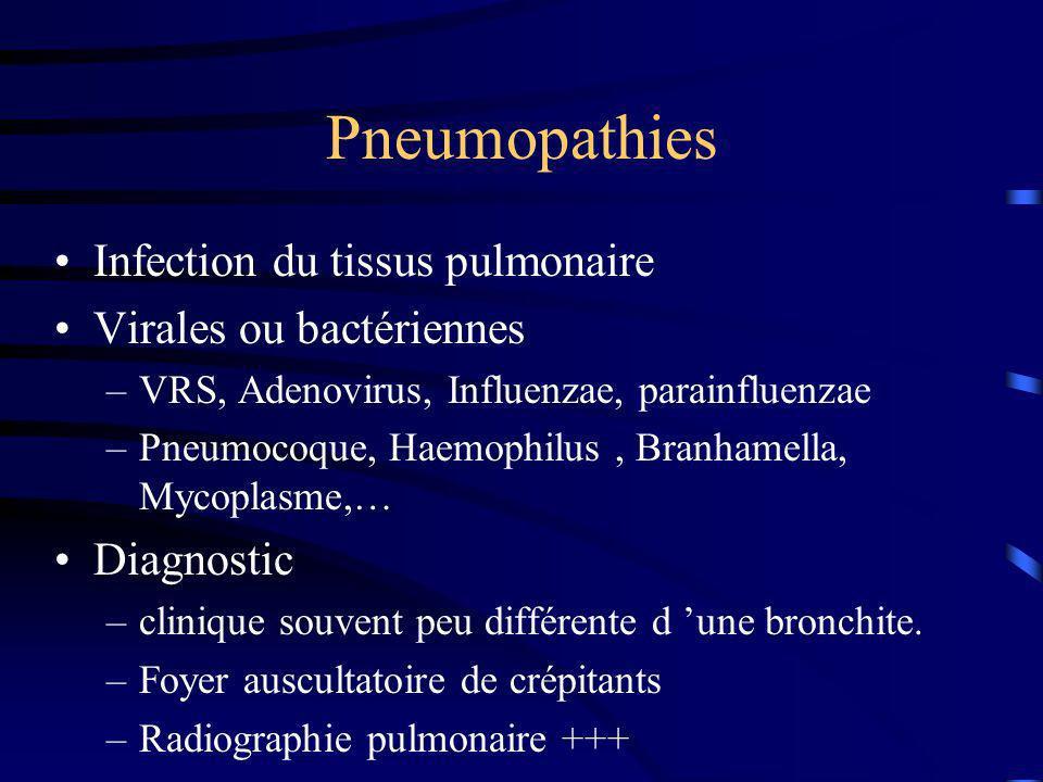 Pneumopathies Infection du tissus pulmonaire Virales ou bactériennes –VRS, Adenovirus, Influenzae, parainfluenzae –Pneumocoque, Haemophilus, Branhamel