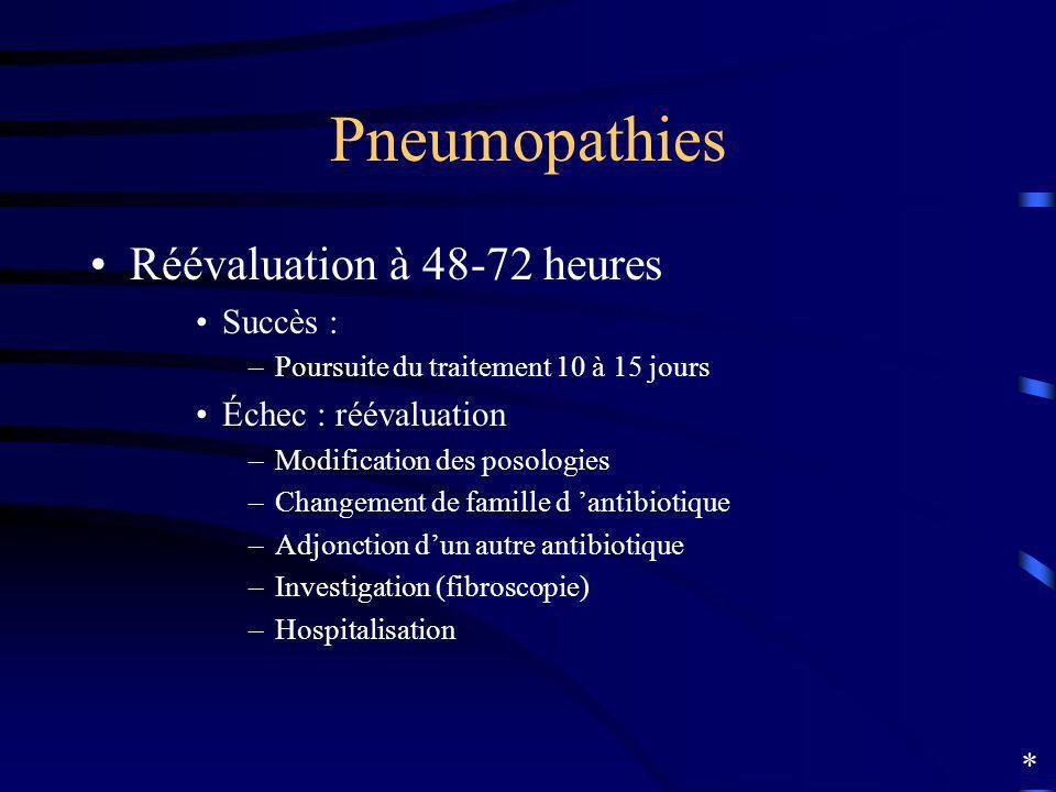 Pneumopathies Réévaluation à 48-72 heures Succès : –Poursuite du traitement 10 à 15 jours Échec : réévaluation –Modification des posologies –Changemen